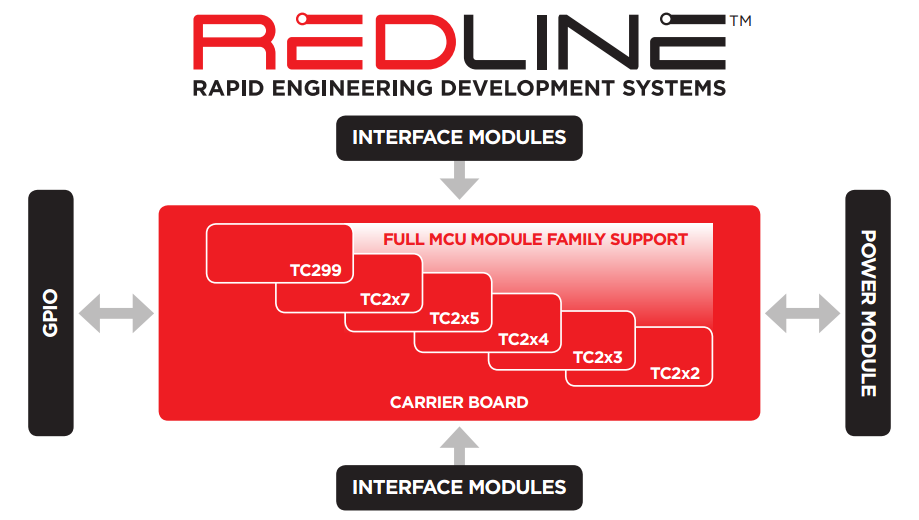 REDLINE SYSTEMS